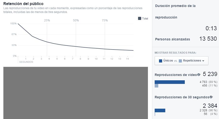 facebook video statistics
