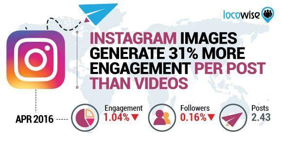 imágenes en instagram