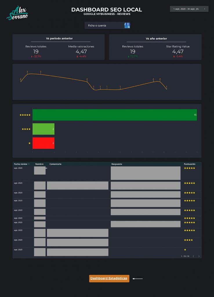 informe seo local data studio