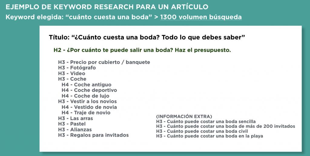 keyword research articulo bodas