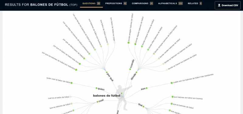 herramientas seo gratis - answer the public